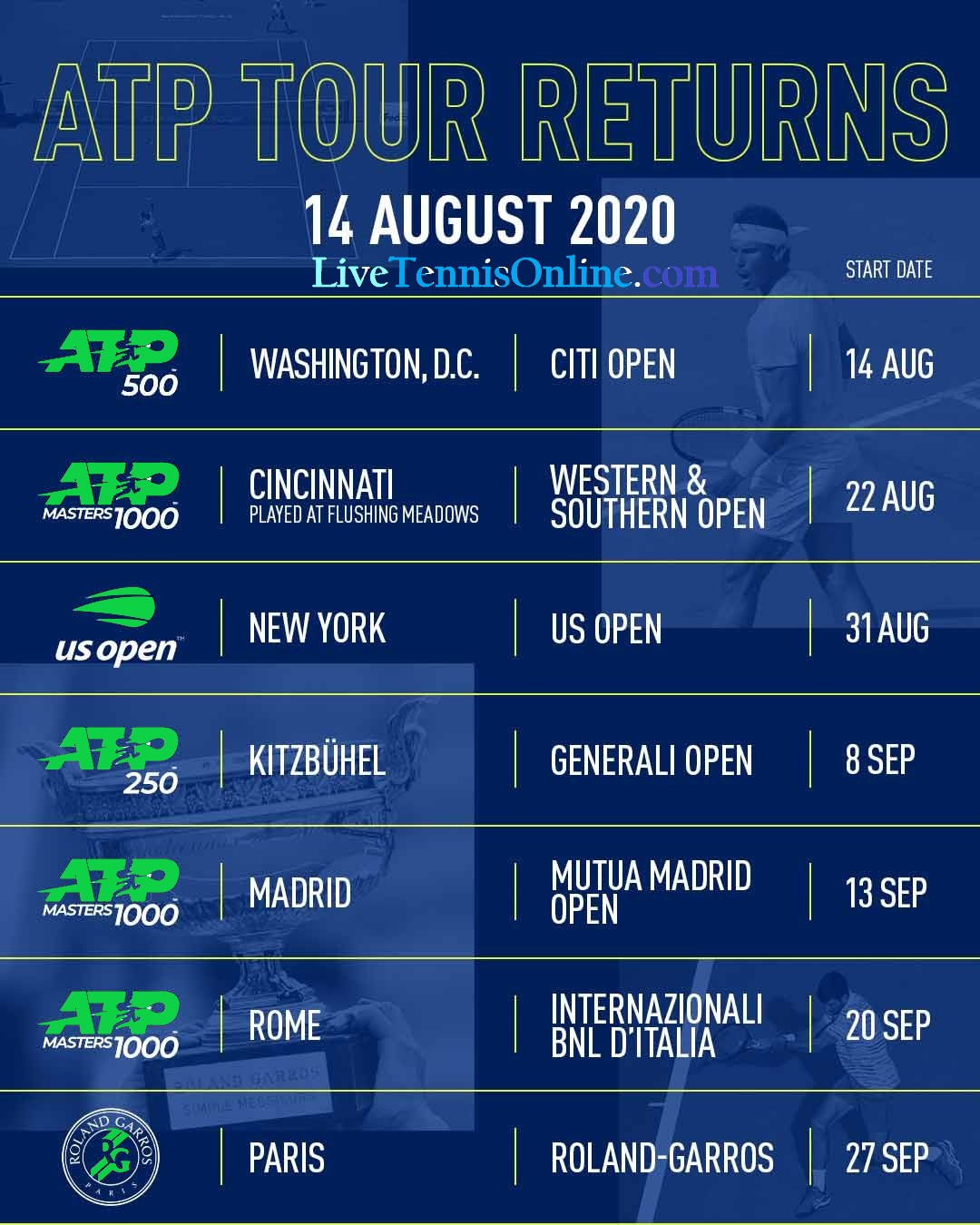 ATP announces Revised Schedule 2020 after Pandemic