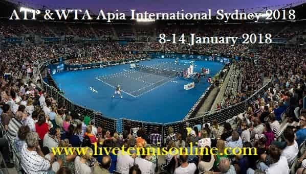 Apia International Sydney