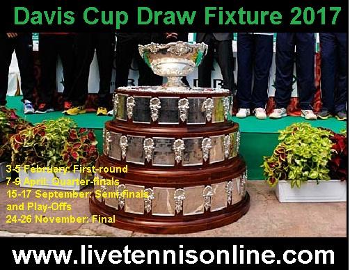 Davis Cup Draw Fixture 2017 live